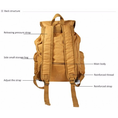bddf76f20a Caden F5 Canvas Camera Backpack with Removable Inner Rucksack Rain Cover